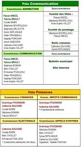 Communication_Finances
