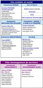 Scolaire_Aménagements