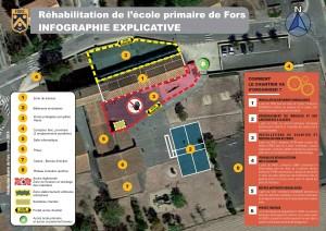 Fors_Réhabilitation ecole 2019_infographie travaux_v3